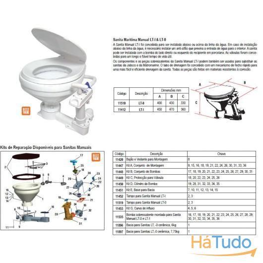 Kit B, Conjunto de Bombas p/ sanita portátil